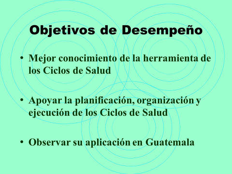 Objetivos de Desempeño Mejor conocimiento de la herramienta de los Ciclos de Salud Apoyar la planificación, organización y ejecución de los Ciclos de