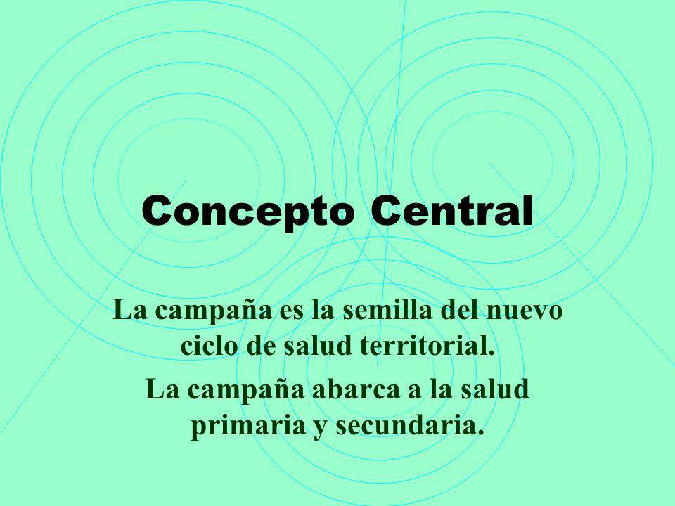 Concepto Central La campaña es la semilla del nuevo ciclo de salud territorial. La campaña abarca a la salud primaria y secundaria.