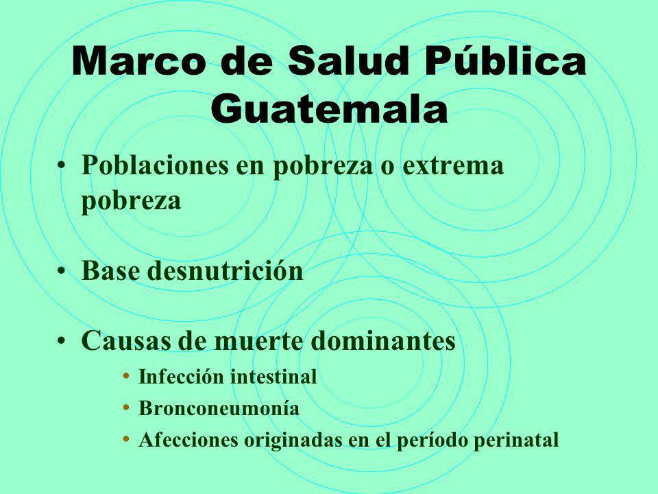 Marco de Salud Pública Guatemala Poblaciones en pobreza o extrema pobreza Base desnutrición Causas de muerte dominantes Infección intestinal Bronconeu