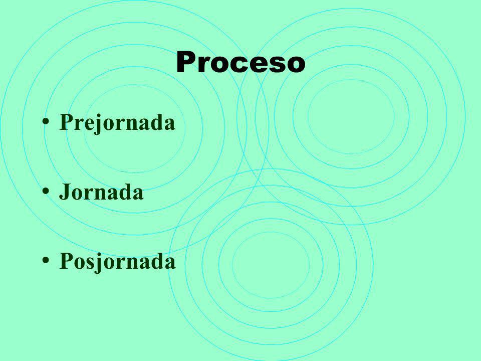 Proceso Prejornada Jornada Posjornada