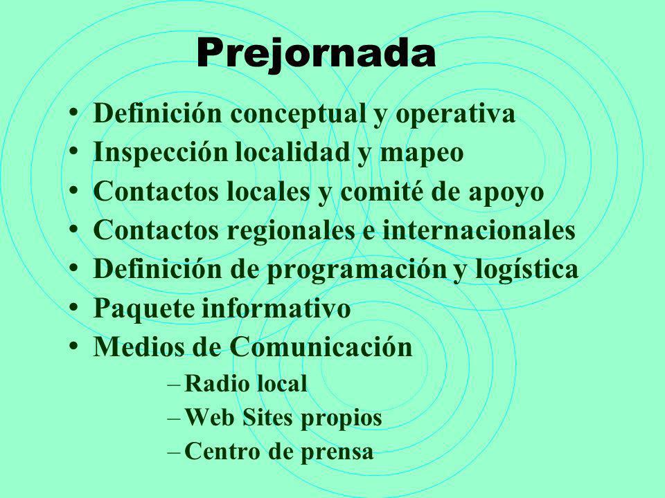 Prejornada Definición conceptual y operativa Inspección localidad y mapeo Contactos locales y comité de apoyo Contactos regionales e internacionales D