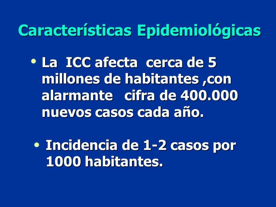 Características Epidemiológicas La ICC afecta cerca de 5 millones de habitantes,con alarmante cifra de 400.000 nuevos casos cada año. Incidencia de 1-