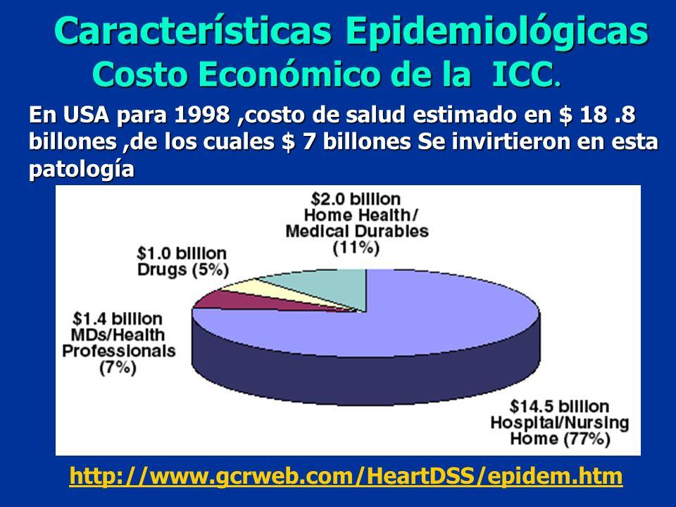 Características Epidemiológicas Costo Económico de la ICC. En USA para 1998,costo de salud estimado en $ 18.8 billones,de los cuales $ 7 billones Se i