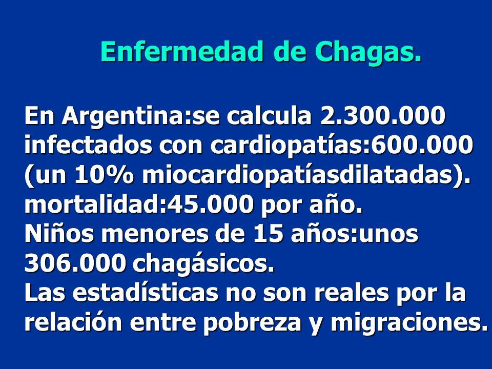 En Argentina:se calcula 2.300.000 infectados con cardiopatías:600.000 (un 10% miocardiopatíasdilatadas). mortalidad:45.000 por año. Niños menores de 1