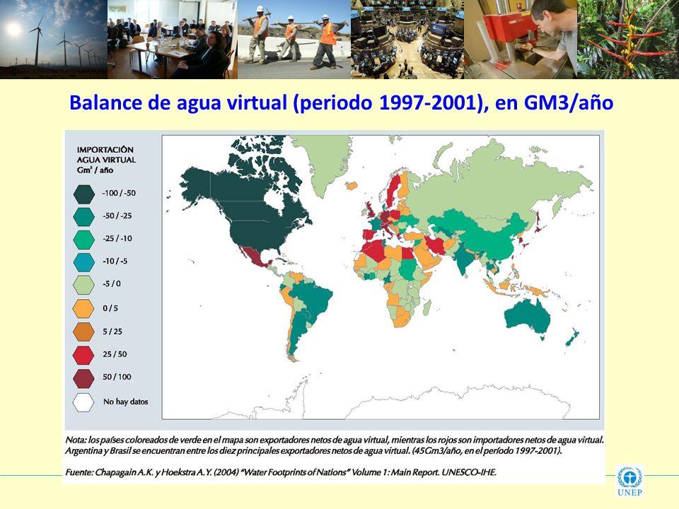 Balance de agua virtual (periodo 1997-2001), en GM3/año