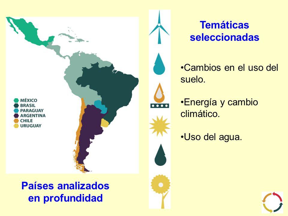 5 Cambios en el uso del suelo. Energía y cambio climático. Uso del agua. Países analizados en profundidad Temáticas seleccionadas