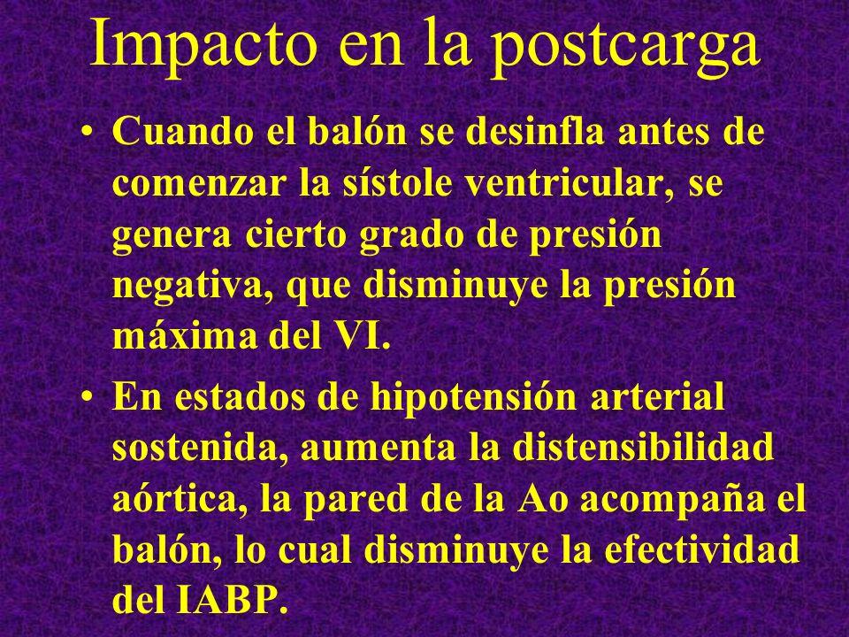 Impacto en la postcarga Cuando el balón se desinfla antes de comenzar la sístole ventricular, se genera cierto grado de presión negativa, que disminuy