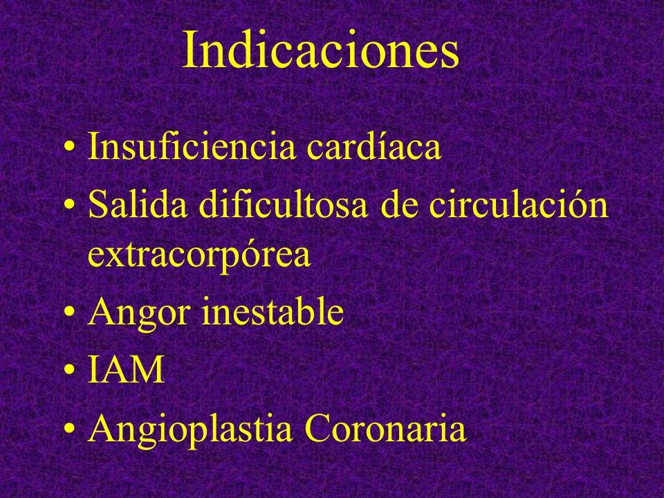 Indicaciones Insuficiencia cardíaca Salida dificultosa de circulación extracorpórea Angor inestable IAM Angioplastia Coronaria