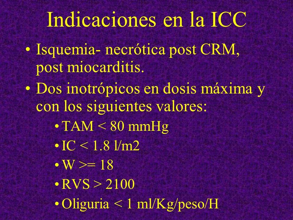 Indicaciones en la ICC Isquemia- necrótica post CRM, post miocarditis. Dos inotrópicos en dosis máxima y con los siguientes valores: TAM < 80 mmHg IC