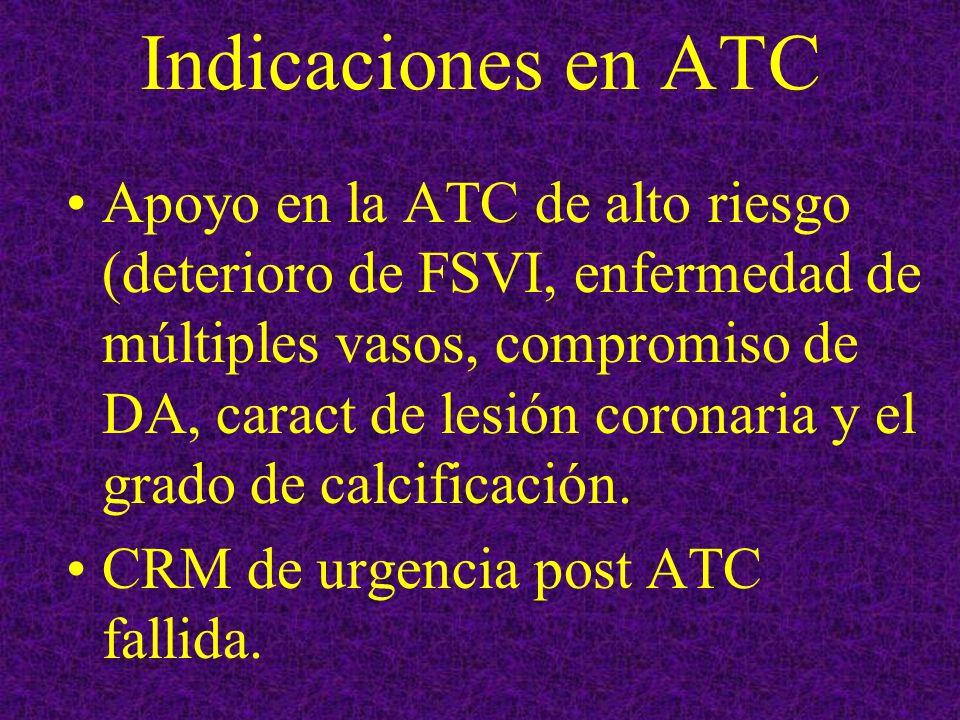 Indicaciones en ATC Apoyo en la ATC de alto riesgo (deterioro de FSVI, enfermedad de múltiples vasos, compromiso de DA, caract de lesión coronaria y e
