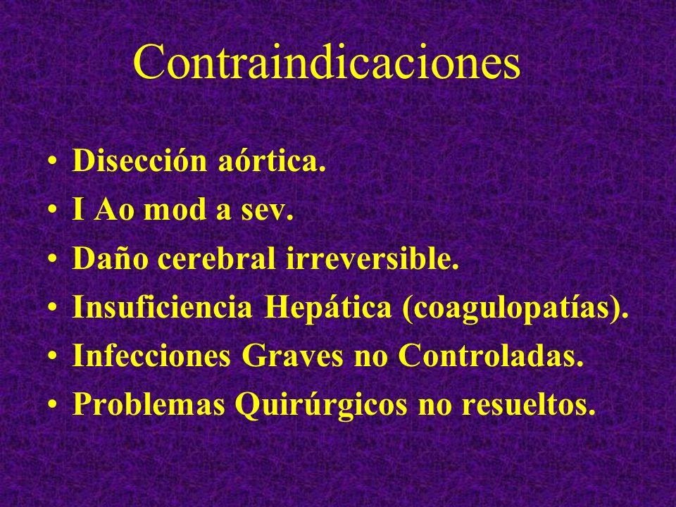 Contraindicaciones Disección aórtica. I Ao mod a sev. Daño cerebral irreversible. Insuficiencia Hepática (coagulopatías). Infecciones Graves no Contro