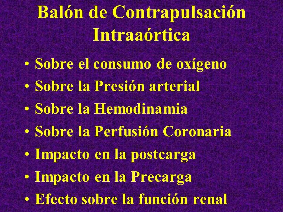Balón de Contrapulsación Intraaórtica Sobre el consumo de oxígeno Sobre la Presión arterial Sobre la Hemodinamia Sobre la Perfusión Coronaria Impacto