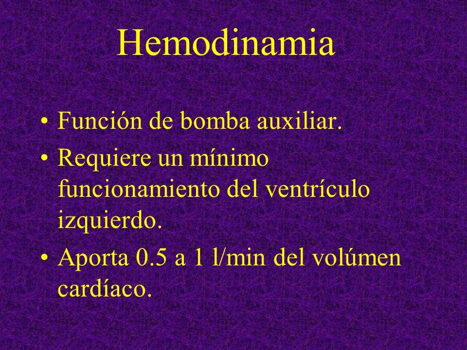 Hemodinamia Función de bomba auxiliar. Requiere un mínimo funcionamiento del ventrículo izquierdo. Aporta 0.5 a 1 l/min del volúmen cardíaco.