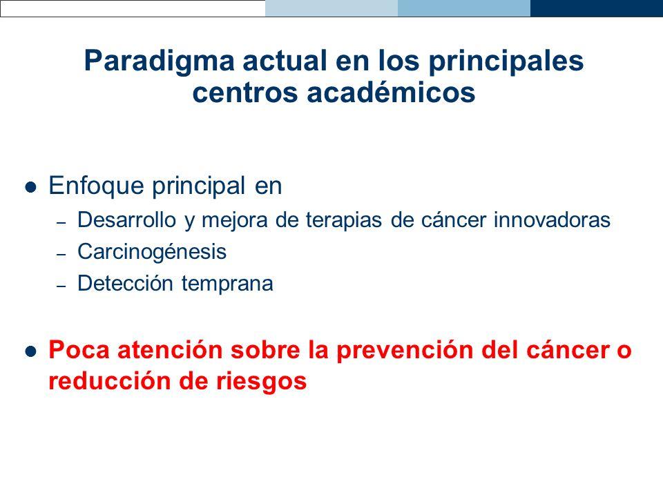 Paradigma actual en los principales centros académicos Enfoque principal en – Desarrollo y mejora de terapias de cáncer innovadoras – Carcinogénesis –