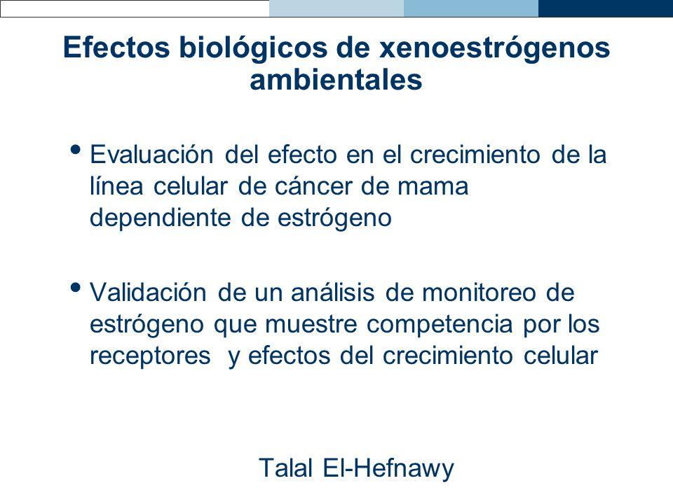 Efectos biológicos de xenoestrógenos ambientales Evaluación del efecto en el crecimiento de la línea celular de cáncer de mama dependiente de estrógen