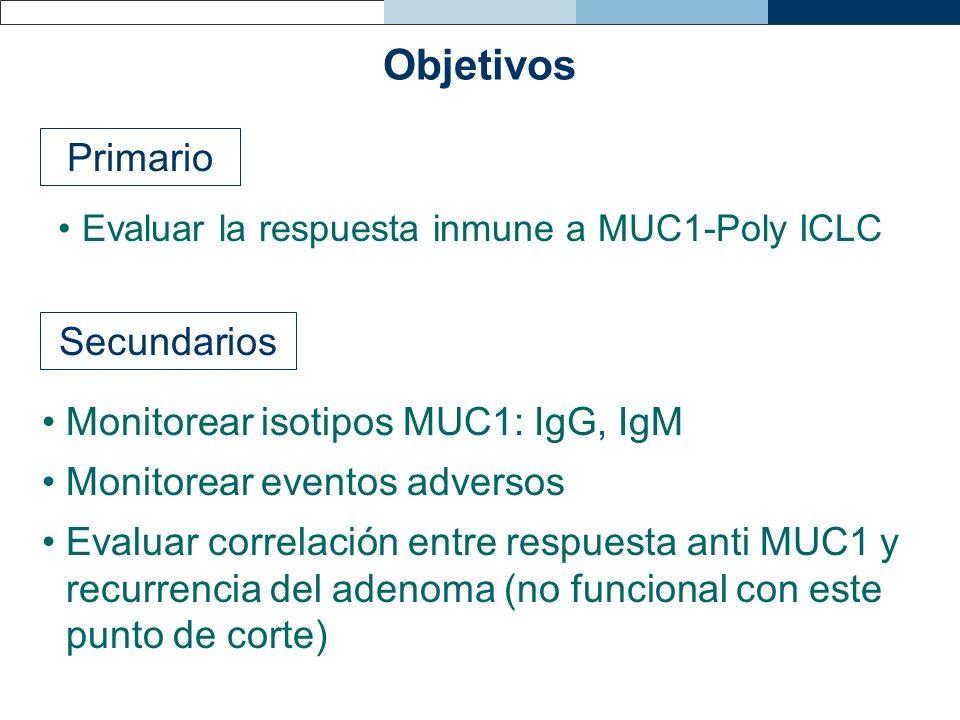 Objetivos Evaluar la respuesta inmune a MUC1-Poly ICLC Primario Secundarios Monitorear isotipos MUC1: IgG, IgM Monitorear eventos adversos Evaluar cor