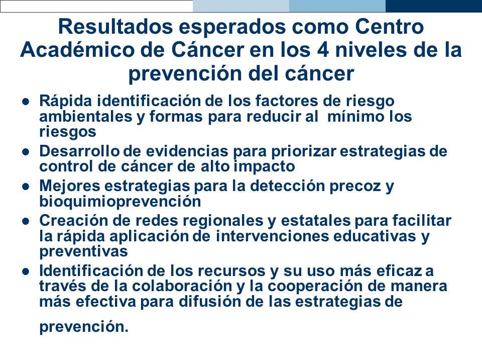 Resultados esperados como Centro Académico de Cáncer en los 4 niveles de la prevención del cáncer Rápida identificación de los factores de riesgo ambi