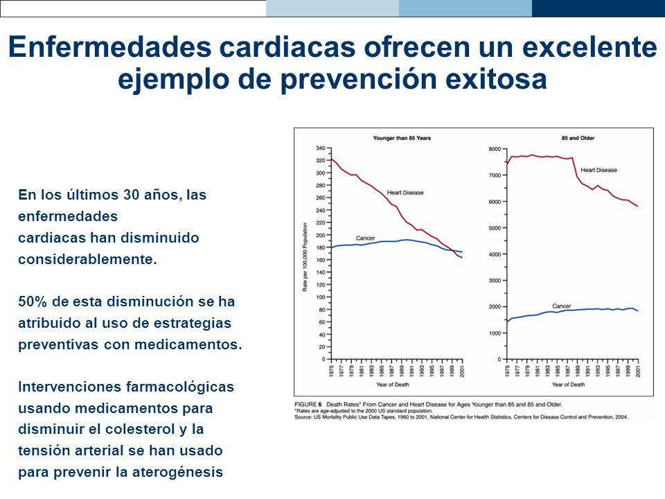 Enfermedades cardiacas ofrecen un excelente ejemplo de prevención exitosa En los últimos 30 años, las enfermedades cardiacas han disminuido considerab