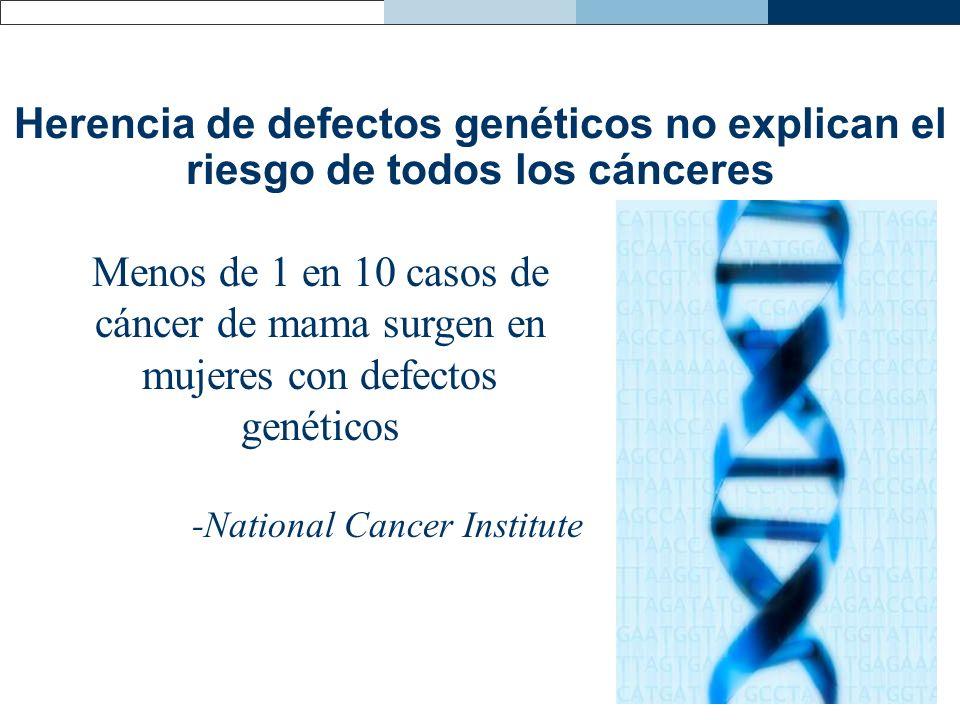 Herencia de defectos genéticos no explican el riesgo de todos los cánceres Menos de 1 en 10 casos de cáncer de mama surgen en mujeres con defectos gen