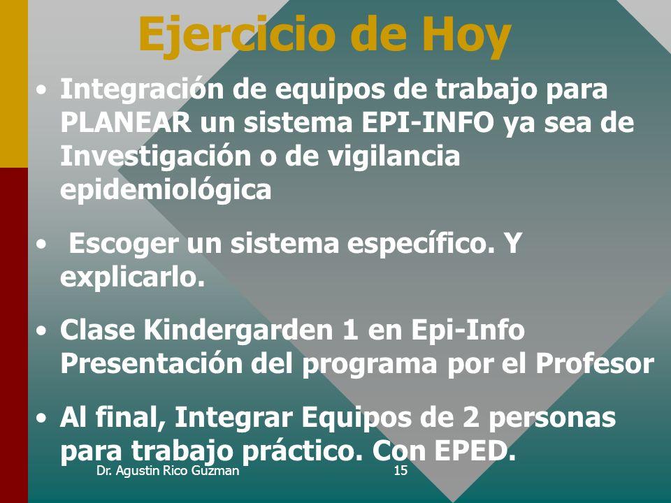 Dr. Agustin Rico Guzman14 NIVELES DE EPI-INFO (cual es tu nivel de juego?) NIVEL I para niños y abuelitas. (¿Papi puedo Jugar?) NIVEL II para novatos