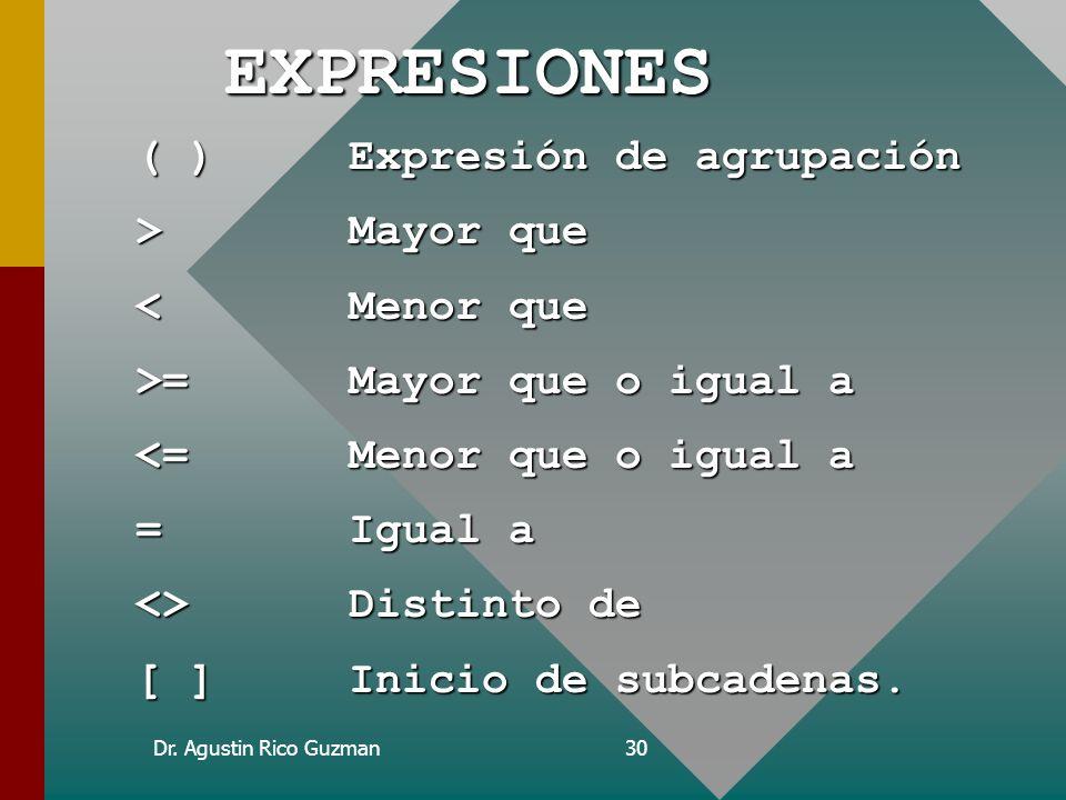 Dr. Agustin Rico Guzman29 LOS OPERADORES Operador Función + Suma - Resta * Multiplicación / División DIV División redondeando al numero entero. ^ Expo