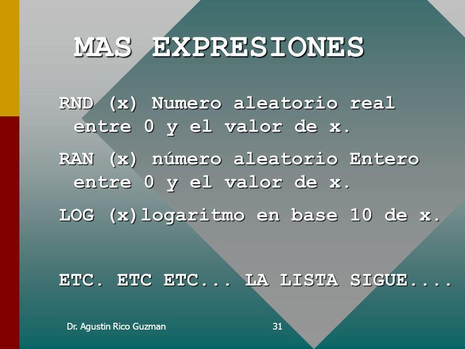 Dr. Agustin Rico Guzman30 EXPRESIONES ( ) Expresión de agrupación > Mayor que < Menor que >= Mayor que o igual a <= Menor que o igual a = Igual a <> D