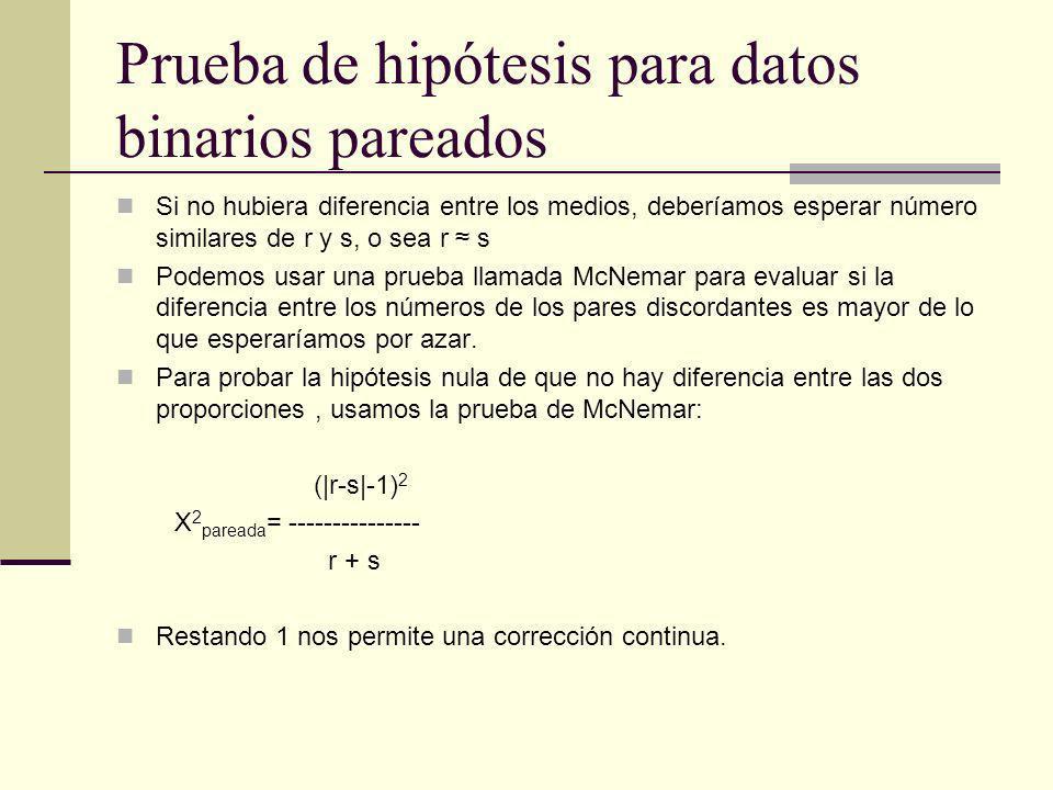 Prueba de hipótesis para datos binarios pareados Si no hubiera diferencia entre los medios, deberíamos esperar número similares de r y s, o sea r s Po