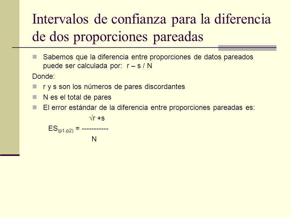 Intervalos de confianza para la diferencia de dos proporciones pareadas Sabemos que la diferencia entre proporciones de datos pareados puede ser calcu