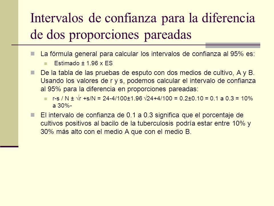 Intervalos de confianza para la diferencia de dos proporciones pareadas La fórmula general para calcular los intervalos de confianza al 95% es: Estima