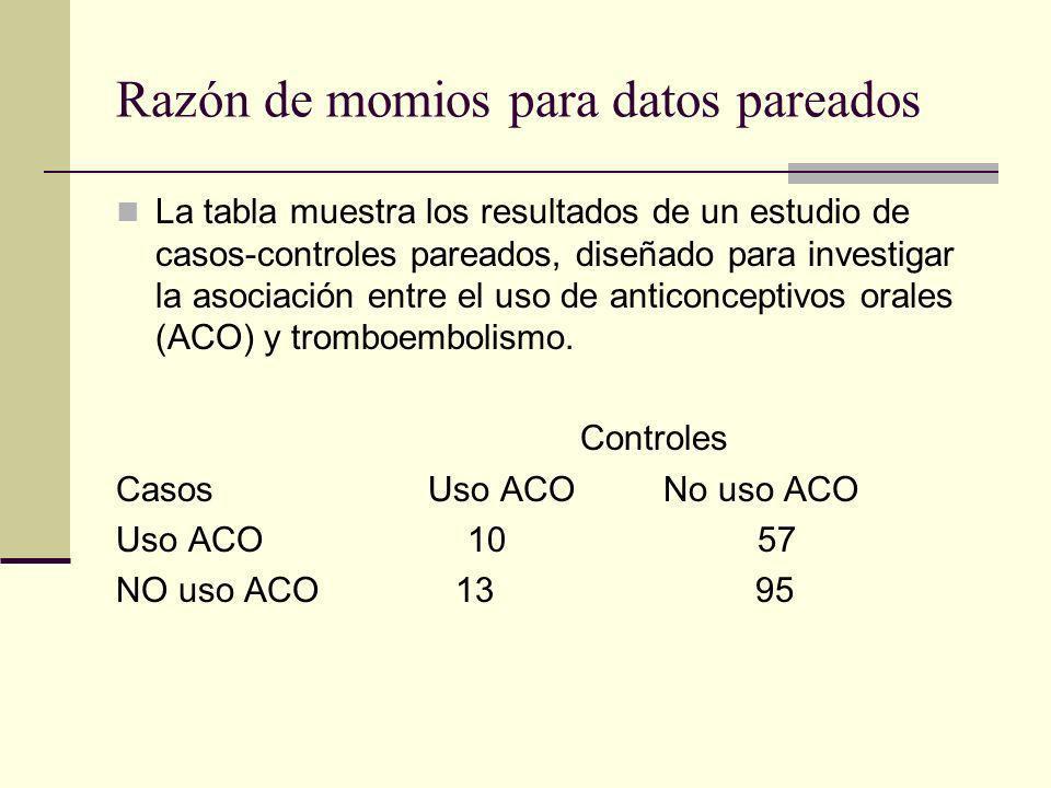 Razón de momios para datos pareados La tabla muestra los resultados de un estudio de casos-controles pareados, diseñado para investigar la asociación