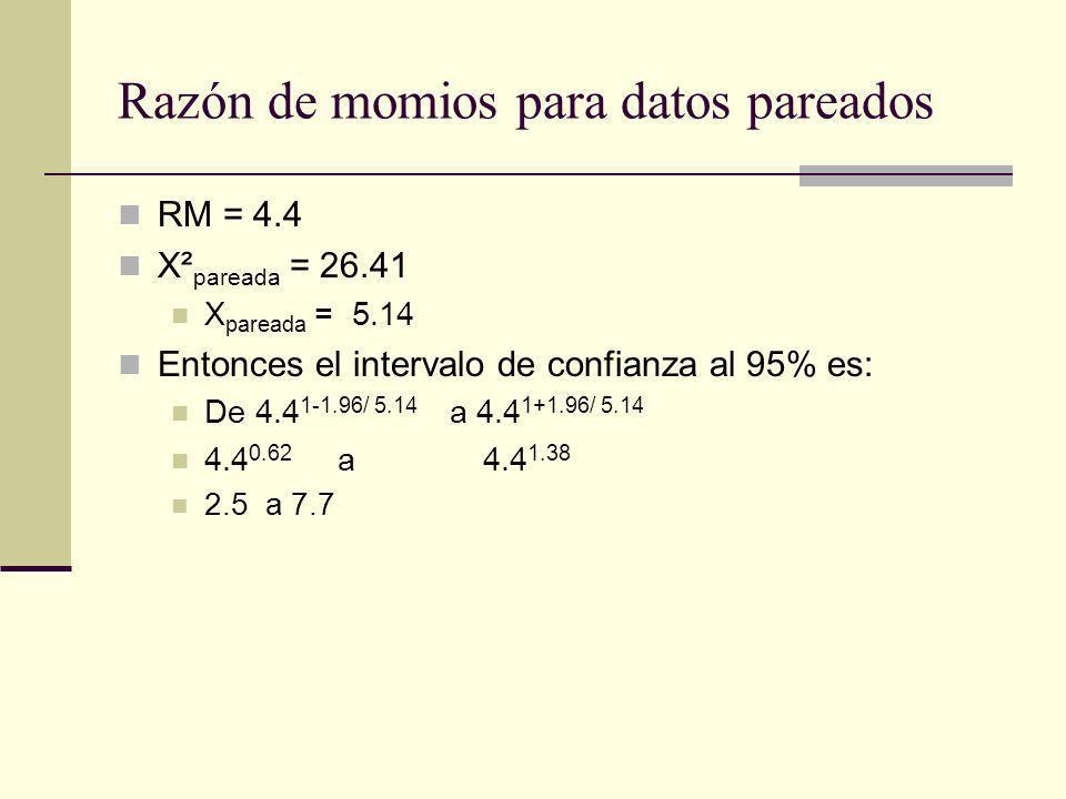 Razón de momios para datos pareados RM = 4.4 X² pareada = 26.41 X pareada = 5.14 Entonces el intervalo de confianza al 95% es: De 4.4 1-1.96/ 5.14 a 4