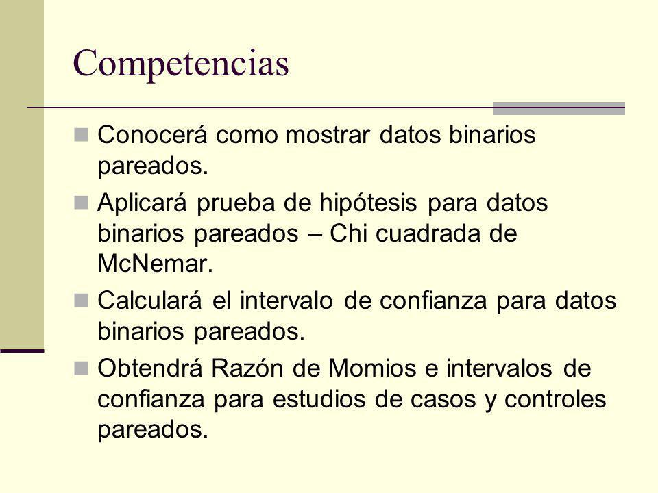 Competencias Conocerá como mostrar datos binarios pareados. Aplicará prueba de hipótesis para datos binarios pareados – Chi cuadrada de McNemar. Calcu
