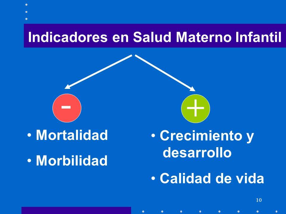 10 Indicadores en Salud Materno Infantil - Mortalidad Morbilidad Crecimiento y desarrollo Calidad de vida +