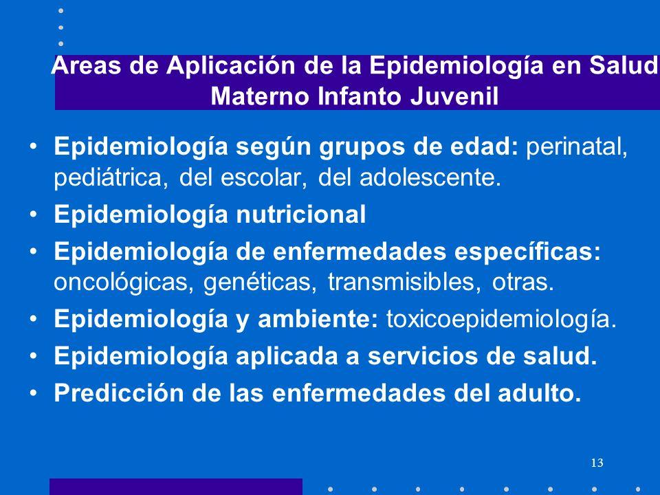 13 Areas de Aplicación de la Epidemiología en Salud Materno Infanto Juvenil Epidemiología según grupos de edad: perinatal, pediátrica, del escolar, de