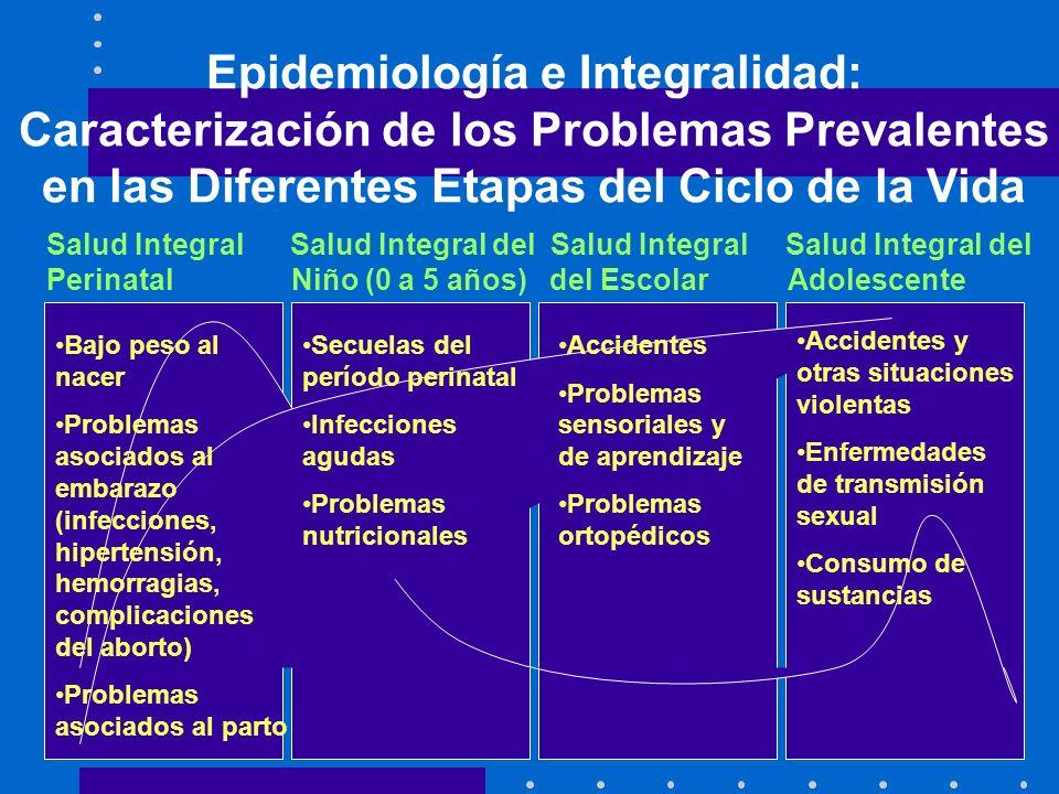 16 Epidemiología e Integralidad: Caracterización de los Problemas Prevalentes en las Diferentes Etapas del Ciclo de la Vida Salud Integral Salud Integ