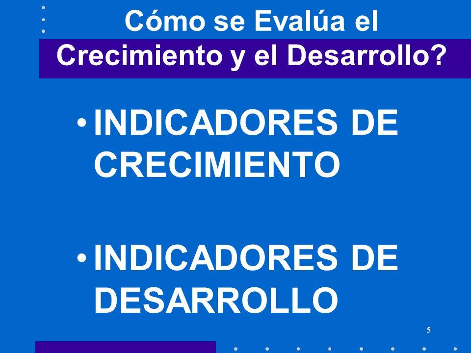 6 GRAFICAS DE CRECIMIENTO CURVAS DE DISTANCIAVELOCIDAD Peso Velocidad Edad