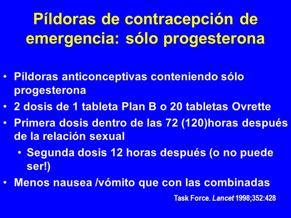 Píldoras de contracepción de emergencia: sólo progesterona Píldoras anticonceptivas conteniendo sólo progesterona 2 dosis de 1 tableta Plan B o 20 tab