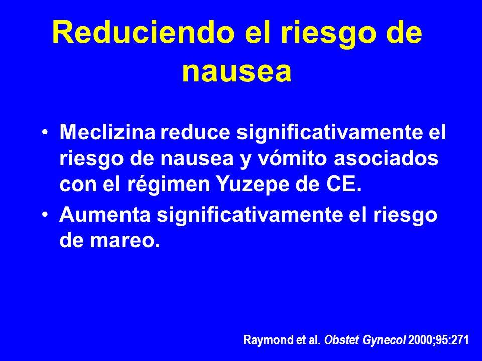 Reduciendo el riesgo de nausea Meclizina reduce significativamente el riesgo de nausea y vómito asociados con el régimen Yuzepe de CE. Aumenta signifi