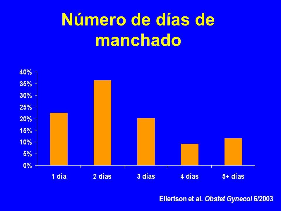 Número de días de manchado Ellertson et al. Obstet Gynecol 6/2003