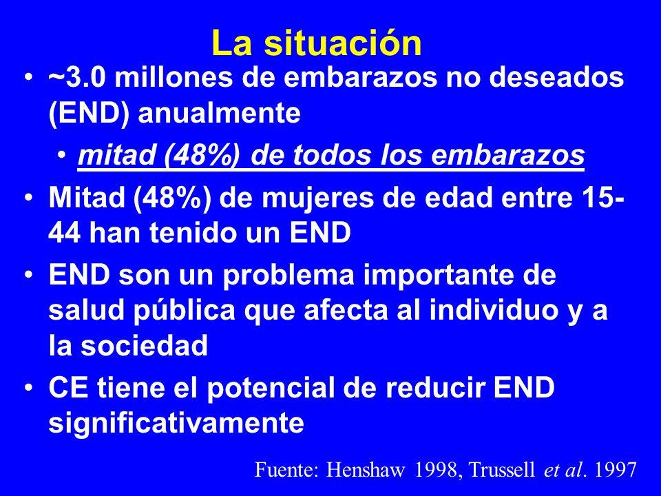 von Hertzen et al, Lancet, 2002, Ellertson et al, Obstet Gynecol, 2003 ¿Una o dos dosis.