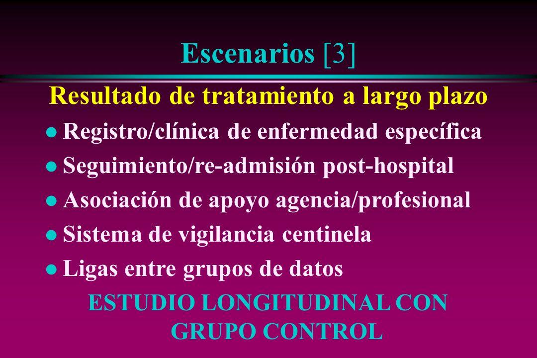 Escenarios [3] Resultado de tratamiento a largo plazo l Registro/clínica de enfermedad específica l Seguimiento/re-admisión post-hospital l Asociación