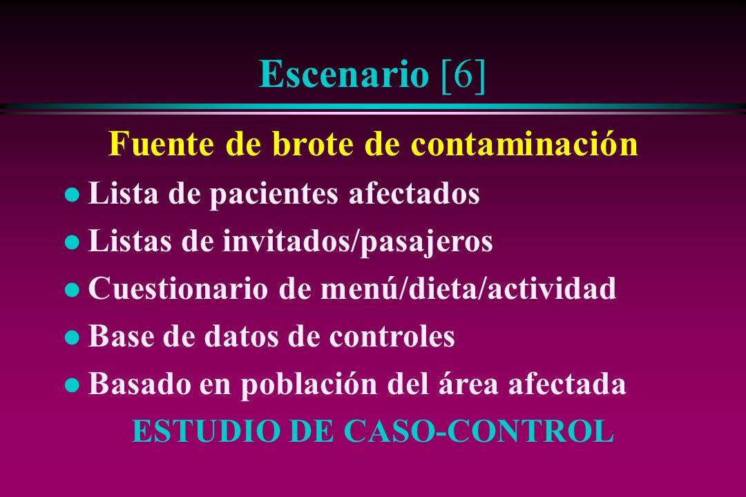 Escenario [6] Fuente de brote de contaminación l Lista de pacientes afectados l Listas de invitados/pasajeros l Cuestionario de menú/dieta/actividad l