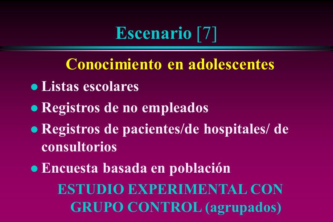 Escenario [7] Conocimiento en adolescentes l Listas escolares l Registros de no empleados l Registros de pacientes/de hospitales/ de consultorios l En