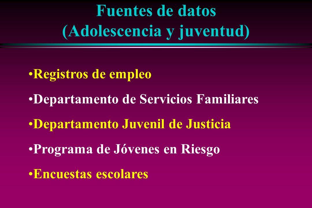 Fuentes de datos (Adolescencia y juventud) Registros de empleo Departamento de Servicios Familiares Departamento Juvenil de Justicia Programa de Jóven