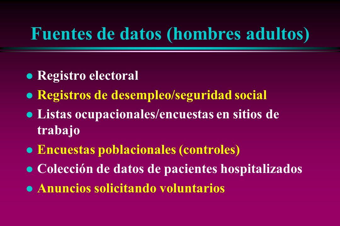 Fuentes de datos (hombres adultos) l Registro electoral l Registros de desempleo/seguridad social l Listas ocupacionales/encuestas en sitios de trabaj