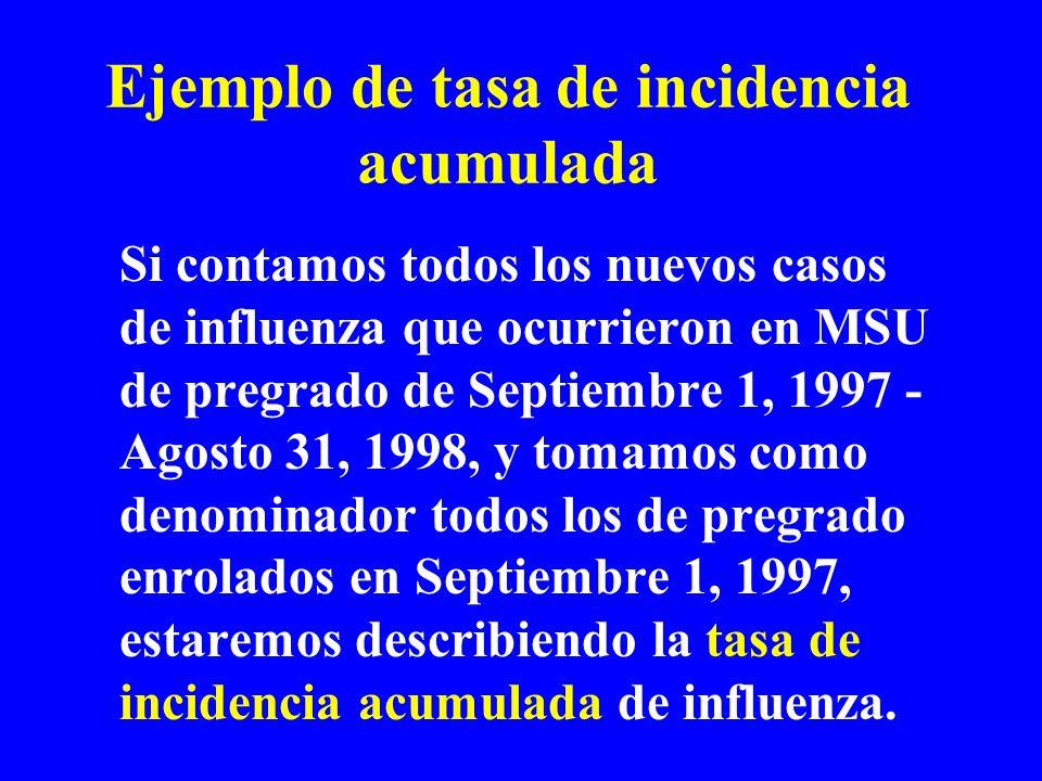 Ejemplo de tasa de incidencia acumulada Si contamos todos los nuevos casos de influenza que ocurrieron en MSU de pregrado de Septiembre 1, 1997 - Agos