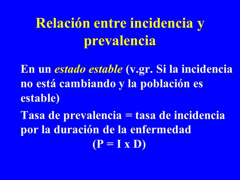 Relación entre incidencia y prevalencia En un estado estable (v.gr. Si la incidencia no está cambiando y la población es estable) Tasa de prevalencia