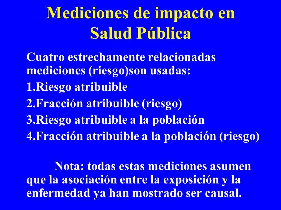 Mediciones de impacto en Salud Pública Cuatro estrechamente relacionadas mediciones (riesgo)son usadas: 1.Riesgo atribuible 2.Fracción atribuible (rie