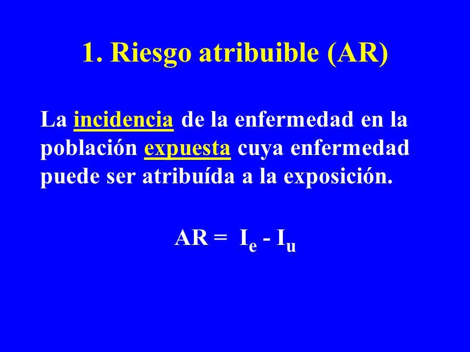 1. Riesgo atribuible (AR) La incidencia de la enfermedad en la población expuesta cuya enfermedad puede ser atribuída a la exposición. AR = I e - I u