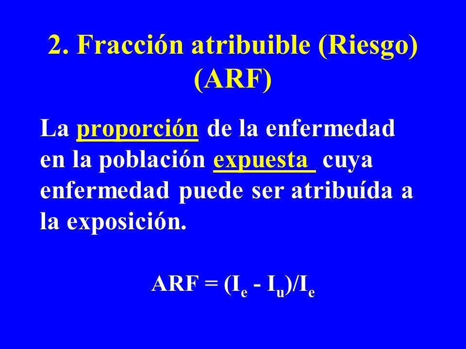 2. Fracción atribuible (Riesgo) (ARF) La proporción de la enfermedad en la población expuesta cuya enfermedad puede ser atribuída a la exposición. ARF